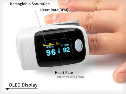 Finger Pulse Oximeter Fingertip Monitor
